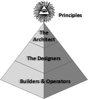 architect-pyramid